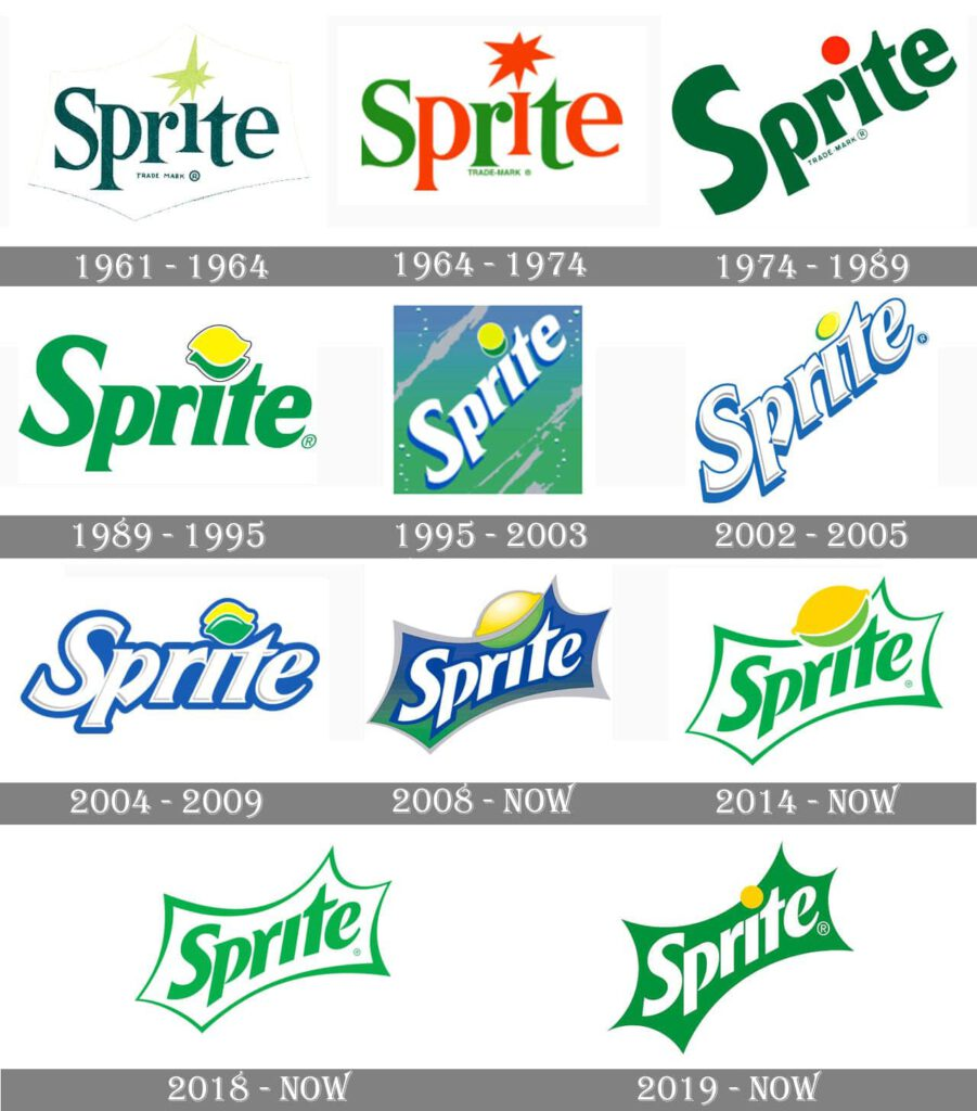 Sprite Logo İncelemesi
